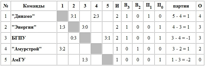voleyblag1(50)
