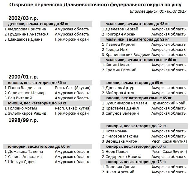 ушу2(100)