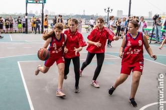 баскетбол-12 августа-19-девушки